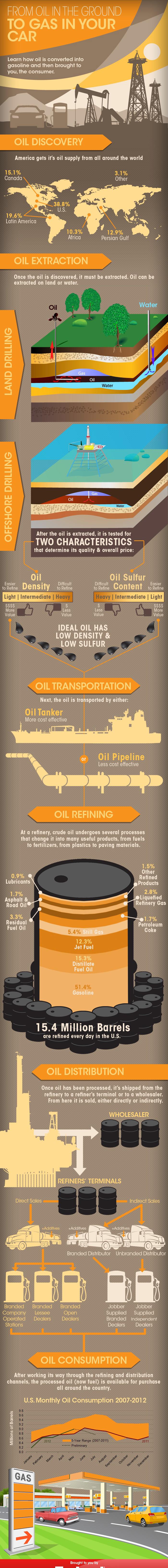 oil-gas-thanabalan